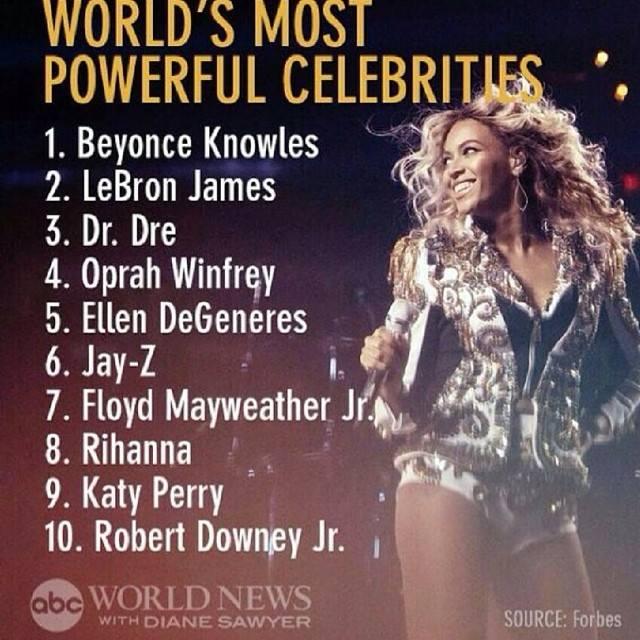 en güçlü ünlüler