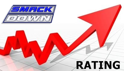 Smackdown Rating