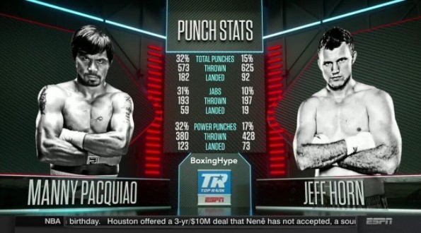 pac-horn-compubox