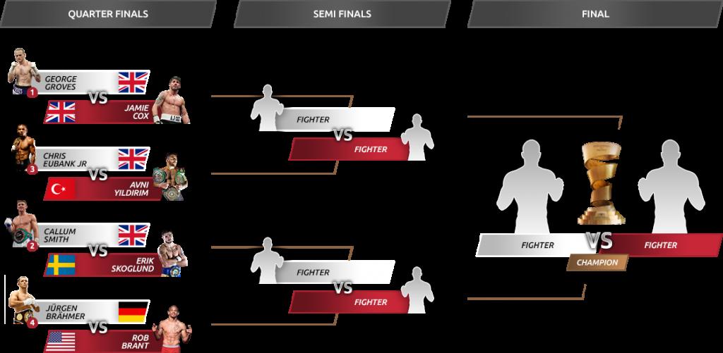 tournament-super-middleweight